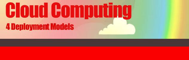 cloud computing deployment models