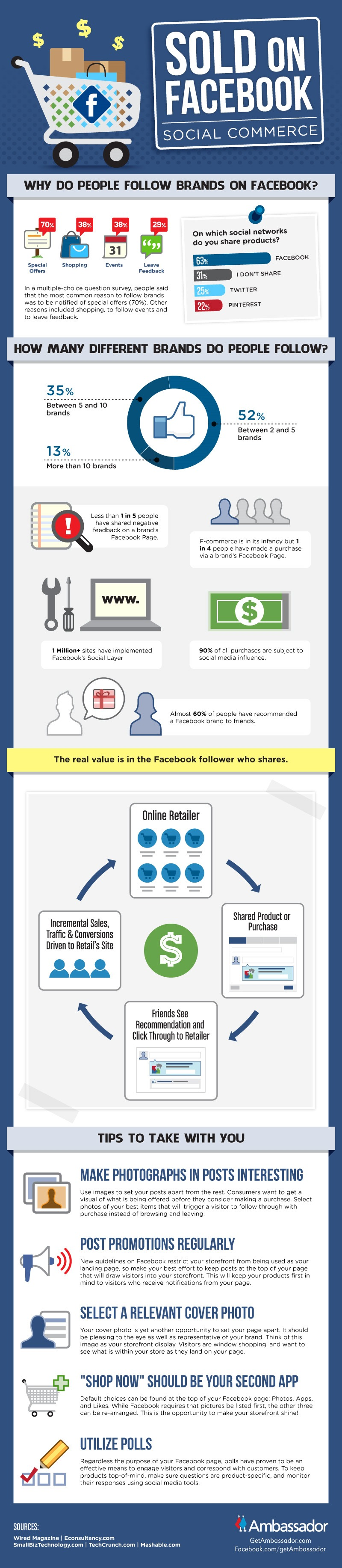 Social-Commerce-Facebook-Infographic