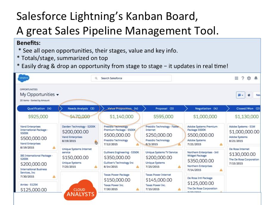 Salesforce Lightning Benefits - CloudAnalysts.com