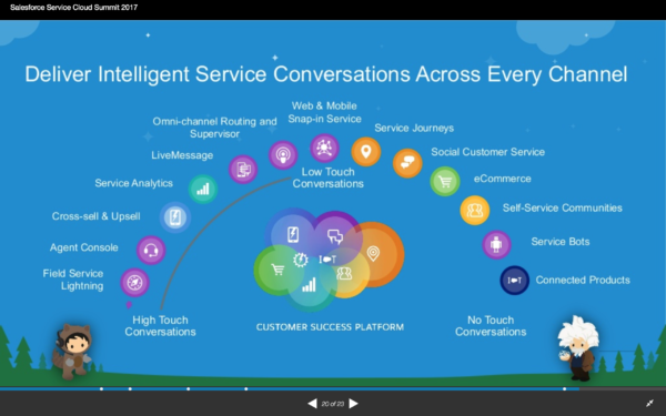 Salesforce Service Cloud Overview 2017