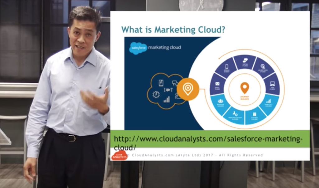 Best Salesforce Partners UK for Marketing Cloud