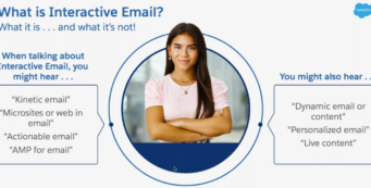Interactive Email Consultants UK