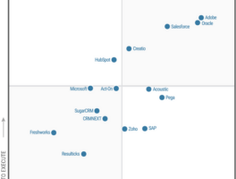 Gartner-names-Salesforce-Pardot-leader-in-lead-management-Aug2020